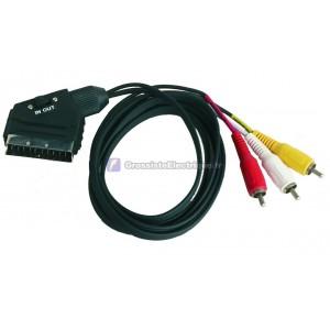 Connexion audio stéréo video.Euroconector à 21 broches mâle à 3 RCA mâle